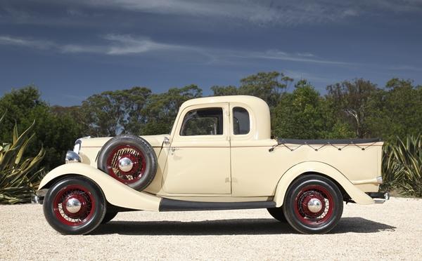 Ford Celebrates Aussie Ute S 80th Anniversary