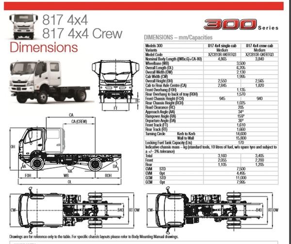 Hino 300 Series 817 4X4 Truck Ute