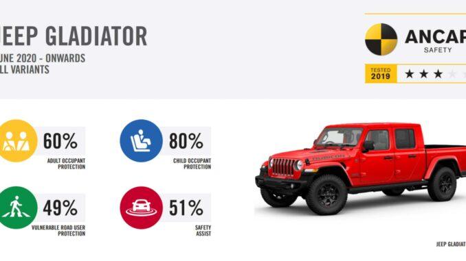 Jeep Gladiator ANCAP